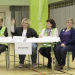 Demarit on Akaan suurin puolue, vihreät suurin vaalivoittaja