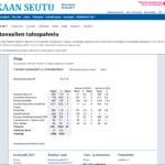 Vaalituloksia seurattiin aktiivisesti akaanseutu.fi:ssä