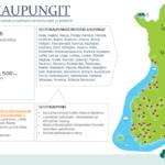 Millaisia ovat seutukaupungit elinvoiman rakentajina – Seutukaupunkien edustajat kokoontuvat seminaariin Akaaseen